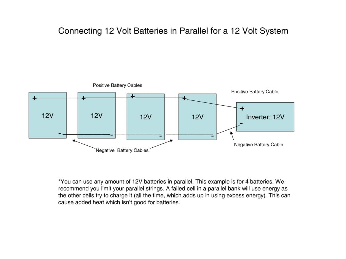 Faqs The Inverter Store Block Diagram Of A Typical Rv 12 Volt System How Do I Connect My Batteries In Parallel