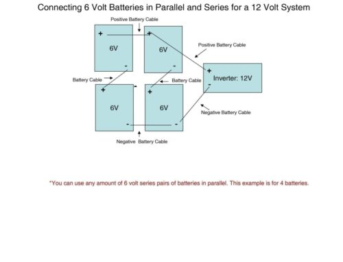 How do I connect multiple 6 Volt batteries in series and parallel for a 12 Volt system?