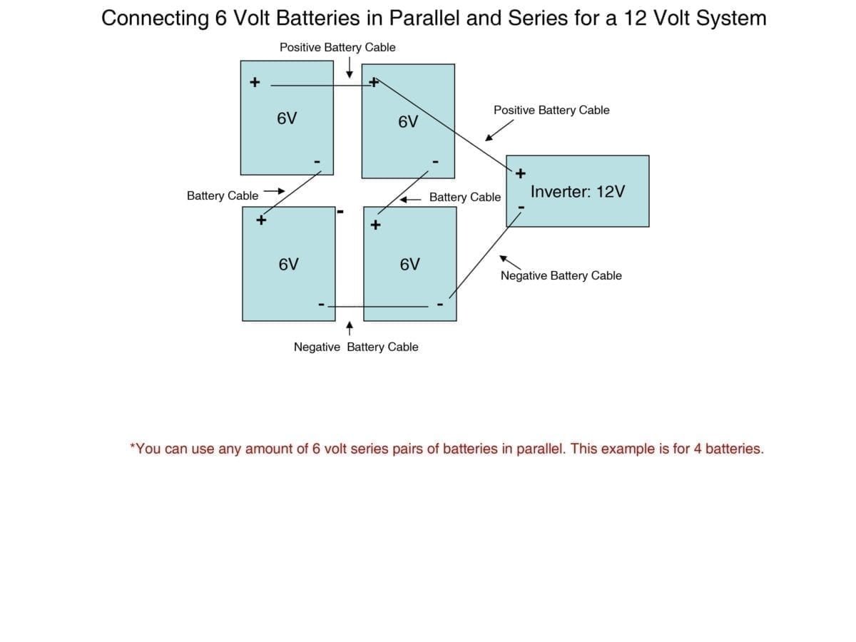 Batteries Inverter Wiring In Series Electrical Work Diagram 12 Volt Battery Parallel With Description For Two 2