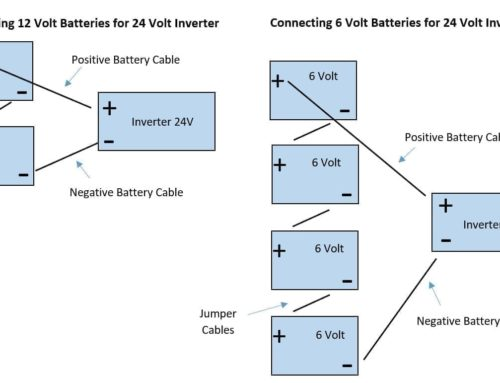How do I connect my batteries for a 24 Volt system?