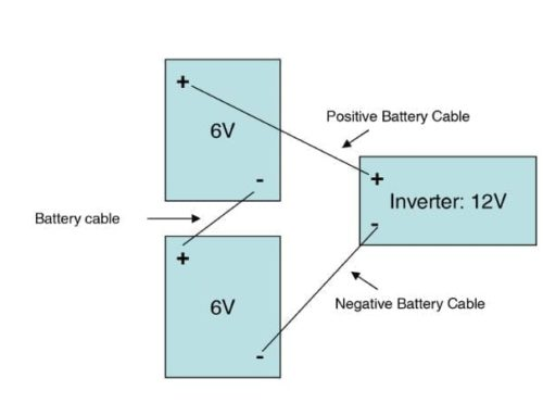 How do I connect my 6 Volt batteries for a 12 Volt system in series?